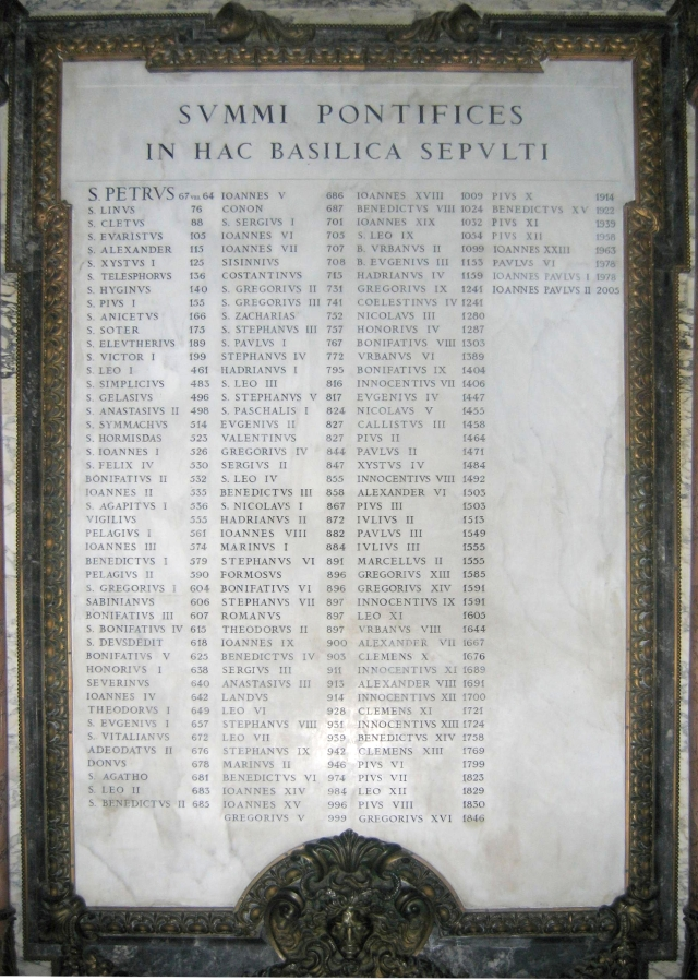 list of popes from Peter to JPII and the year of their burial..jpg