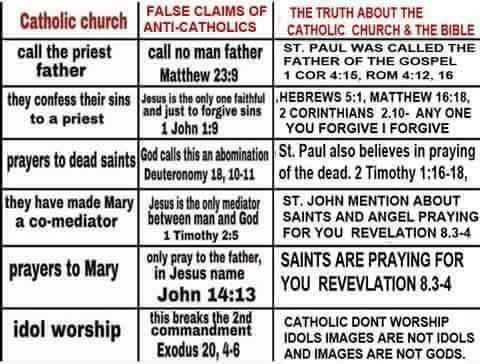 false claims of anti-Catholics.jpg