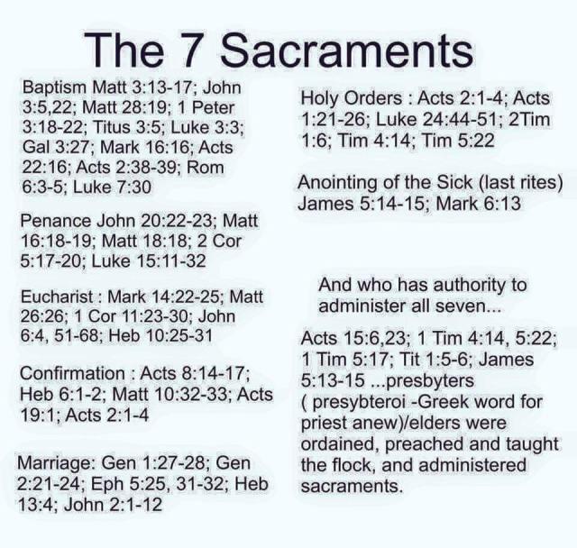 7 Sacraments.jpg