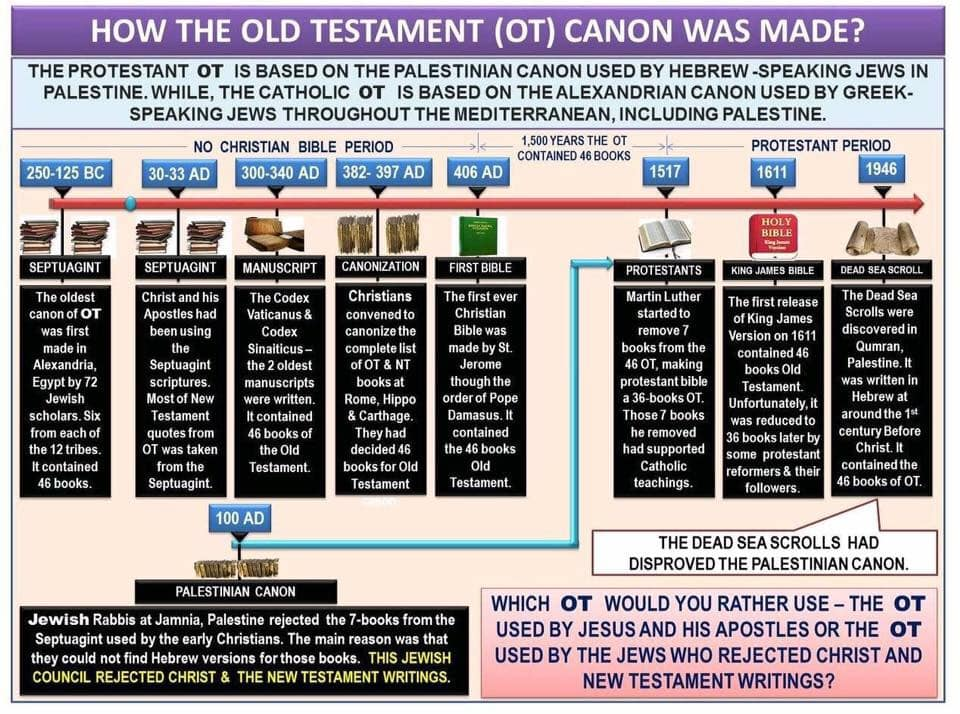 how the Old Testament was made.jpg