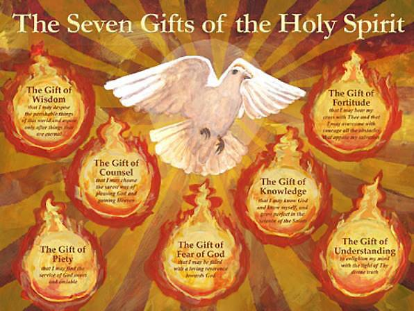 7 gifts of the Holy Spirit.jpg