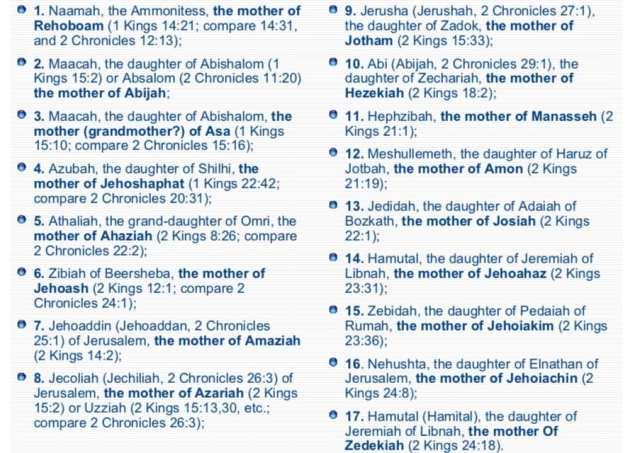 Old Testament kings and their mothers.jpg