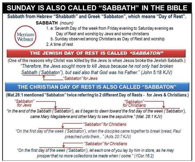 Sunday_Sabbath