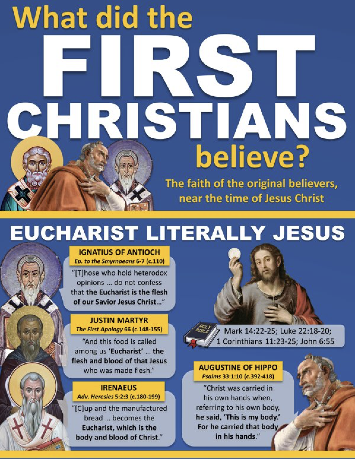 Eucharist what did the first Christians believe?