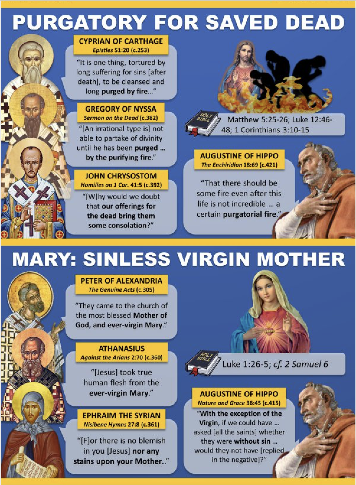 Purgatory Sinless Virgin what did the first Christians believe?