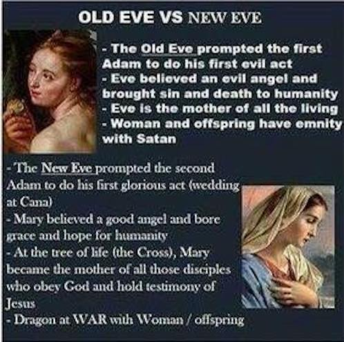 Old Eve vs Mary New Eve